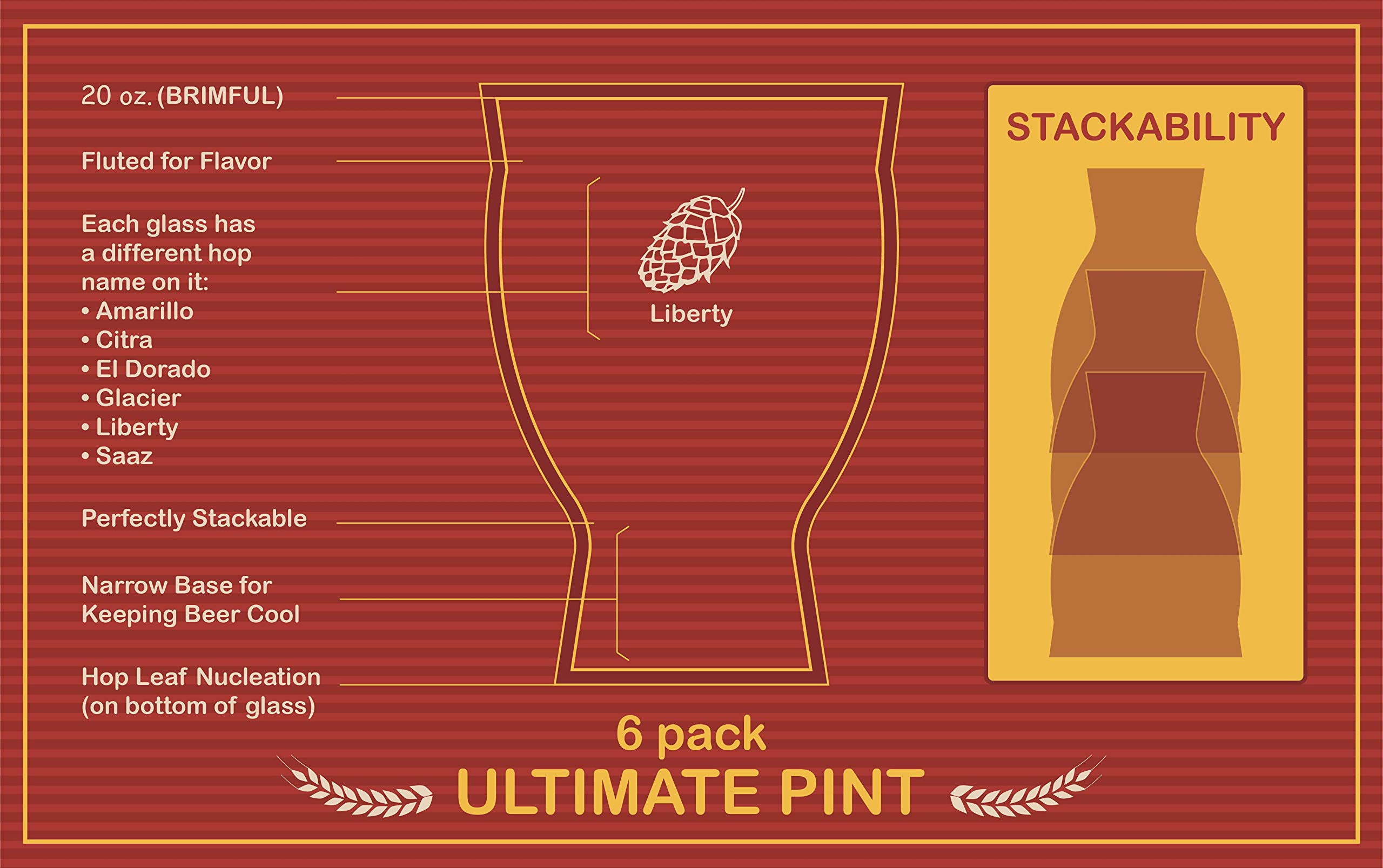 6 Pack 20oz Ultimate Pints - Each Glass is Uniquely Labeled - Never Lose Your Glass at a Party. by Cheers All (Image #7)