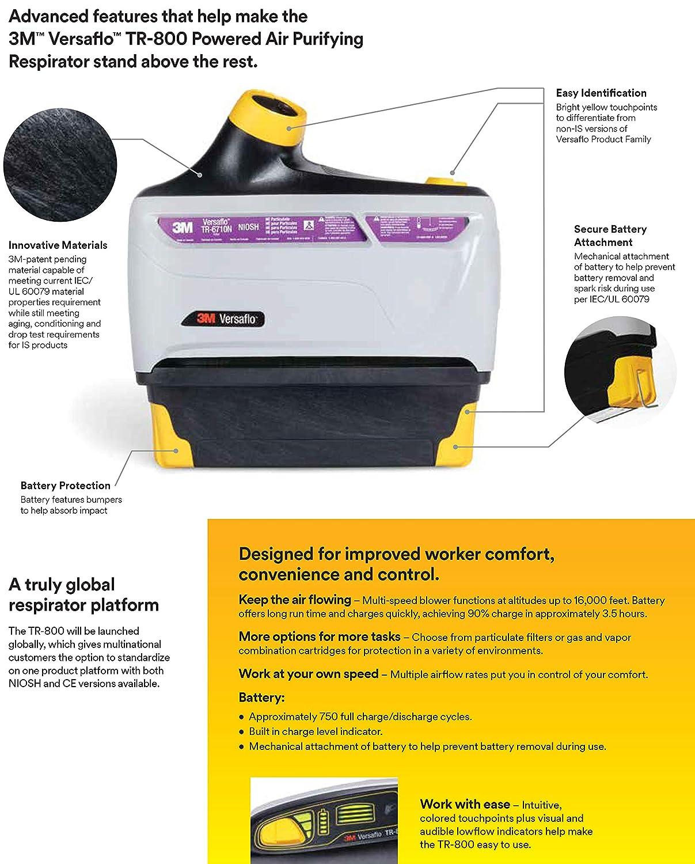 3M Versaflo TR-802N/94242(AAD), unidad de respirador purificador de aire, intrínsecamente seguro: Amazon.es: Amazon.es