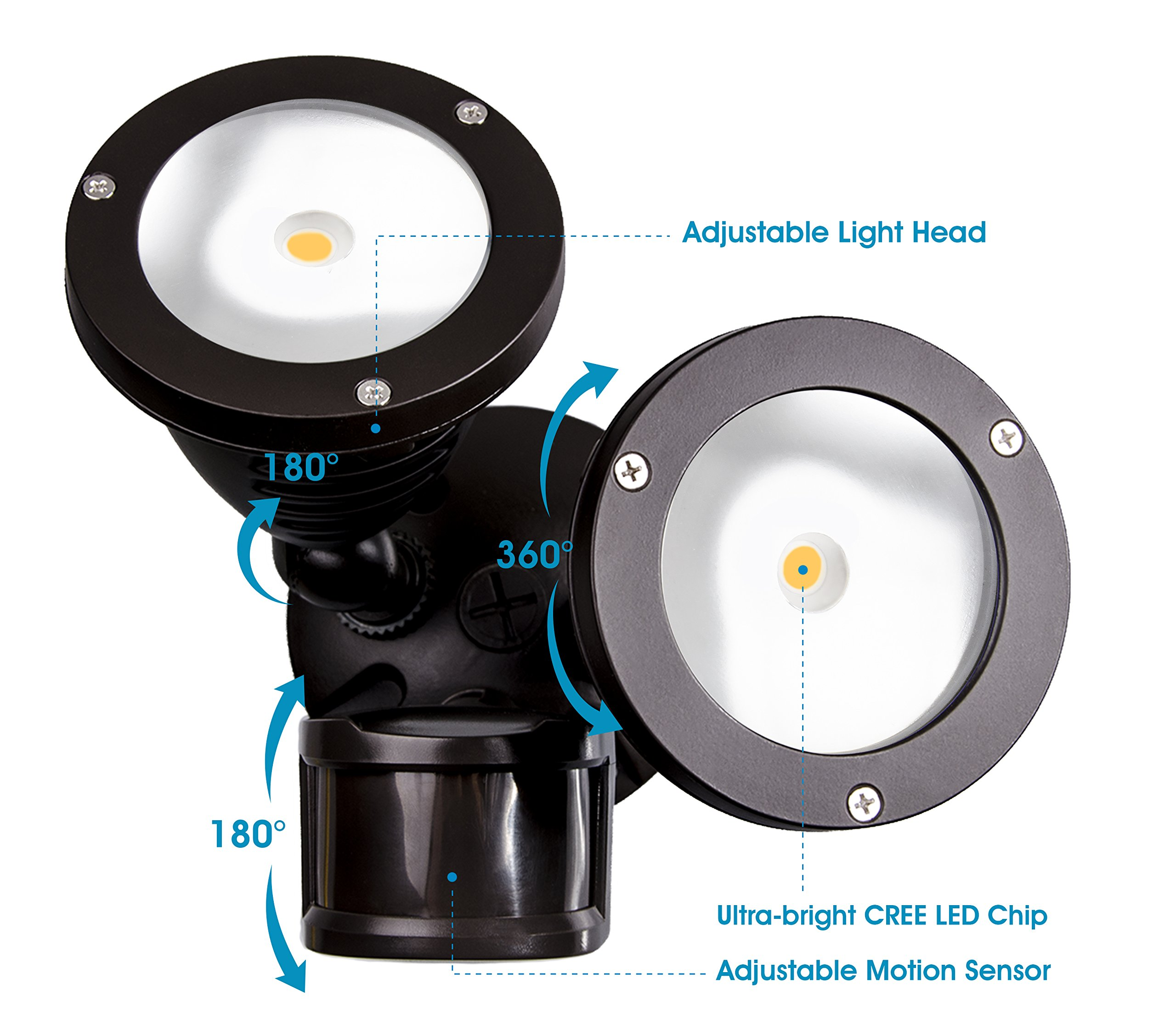 TOPELE Security Light, 2200LM Motion Sensor Outdoor Flood Light, Motion Activated Landscape Lighting, IP65 Waterproof, Adjustable Head with CREE LED Source for Home, Garden by TOPELE (Image #7)