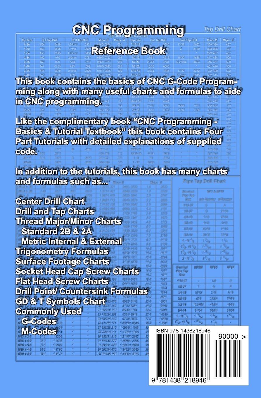 Cnc programming reference book michael j peterson 9781438218946 cnc programming reference book michael j peterson 9781438218946 amazon books baditri Choice Image