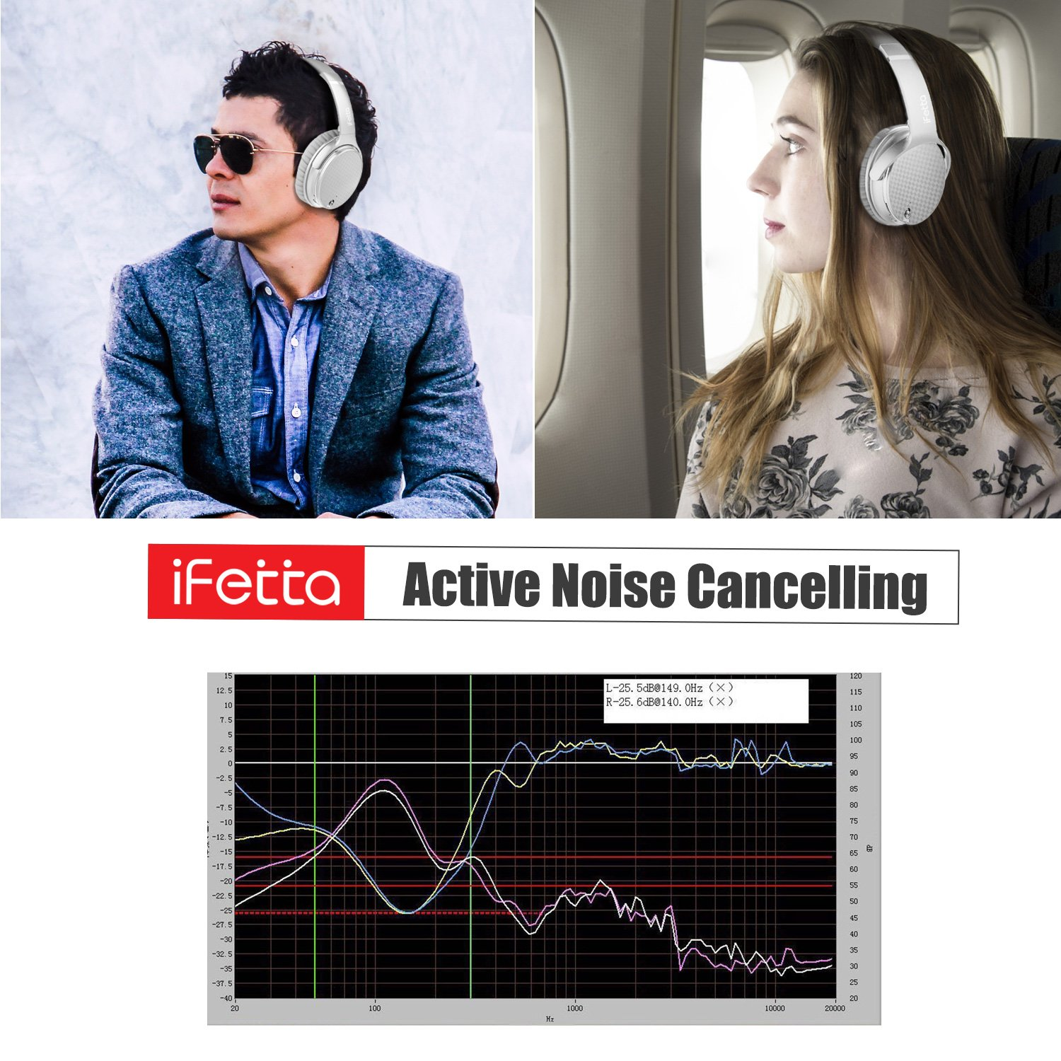 Active Noise Cancelling Headphones, Ifecco Stereo Bluetooth Headphones with Mic HiFi Over-ear Headsets Support Volume Control 3.5mm Jack and Bluetooth Devices (Upgrade Silver)
