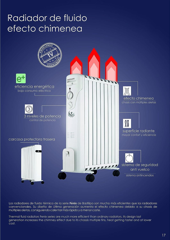 Acero Bastilipo F/ÉNIX-2000 Radiador de Aceite Bajo Consumo 2000 W Blanco