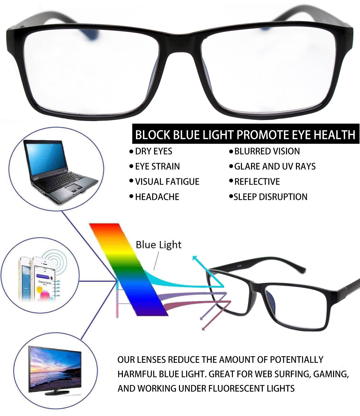 Anti Blue Light and Anti Block Glare Pro Computer Reading Glasses Unisex Readers (Black, 1.25 Strength)