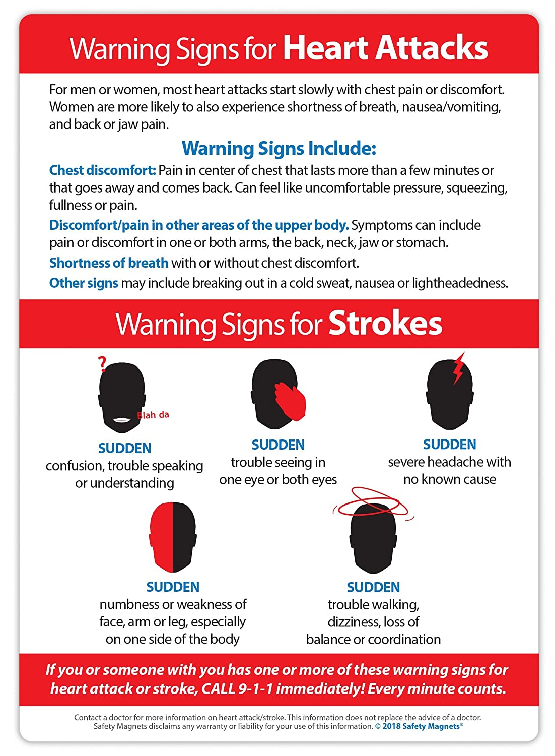 Heart Attack and Stroke Warning Signs Refrigerator Safety Magnet - 5 inches x 7 inches