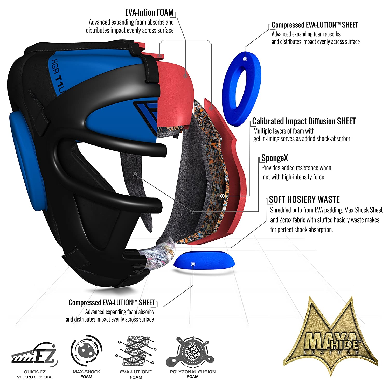 SM SunniMix 2er Set Headguard Kopfschutz Boxen Kampfsport Kickboxen mit transparentem Visier