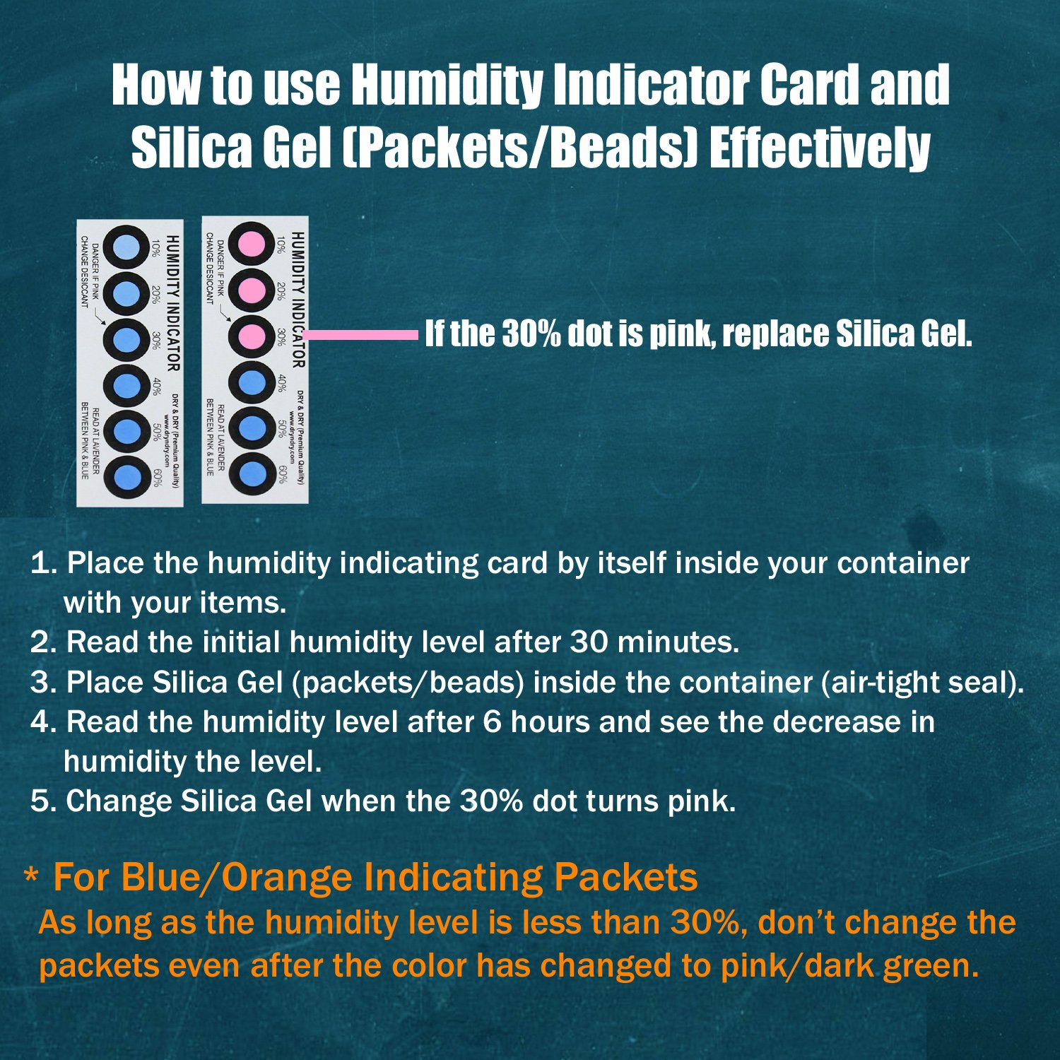 Premium Humidity Indicator Cards 20 Packreusable 6 Spot20 Blue Gell Silica Baby