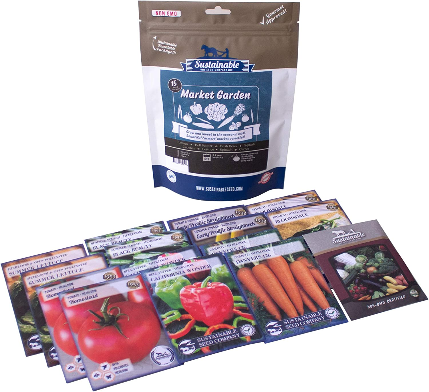 15-Pack Non-GMO Market Garden Heirloom Seed Collection - Homestead Tomato, Straightneck Squash, Contender Bush Bean, Danvers 126 Carrot, Bloomsdale Spinach, Summer Bibb Lettuce, Bell Pepper, Zucchini
