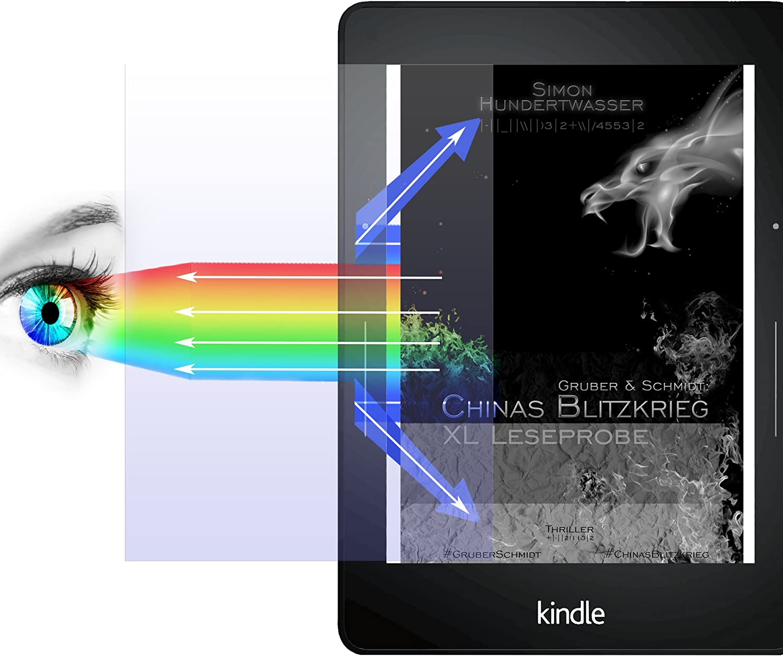 Protector de pantalla PROTOMAX para Amazon Kindle Voyage eReader Kindle, con filtro de luz azul, pantalla/protector anti-luz azul (3 Pack): Amazon.es: Electrónica