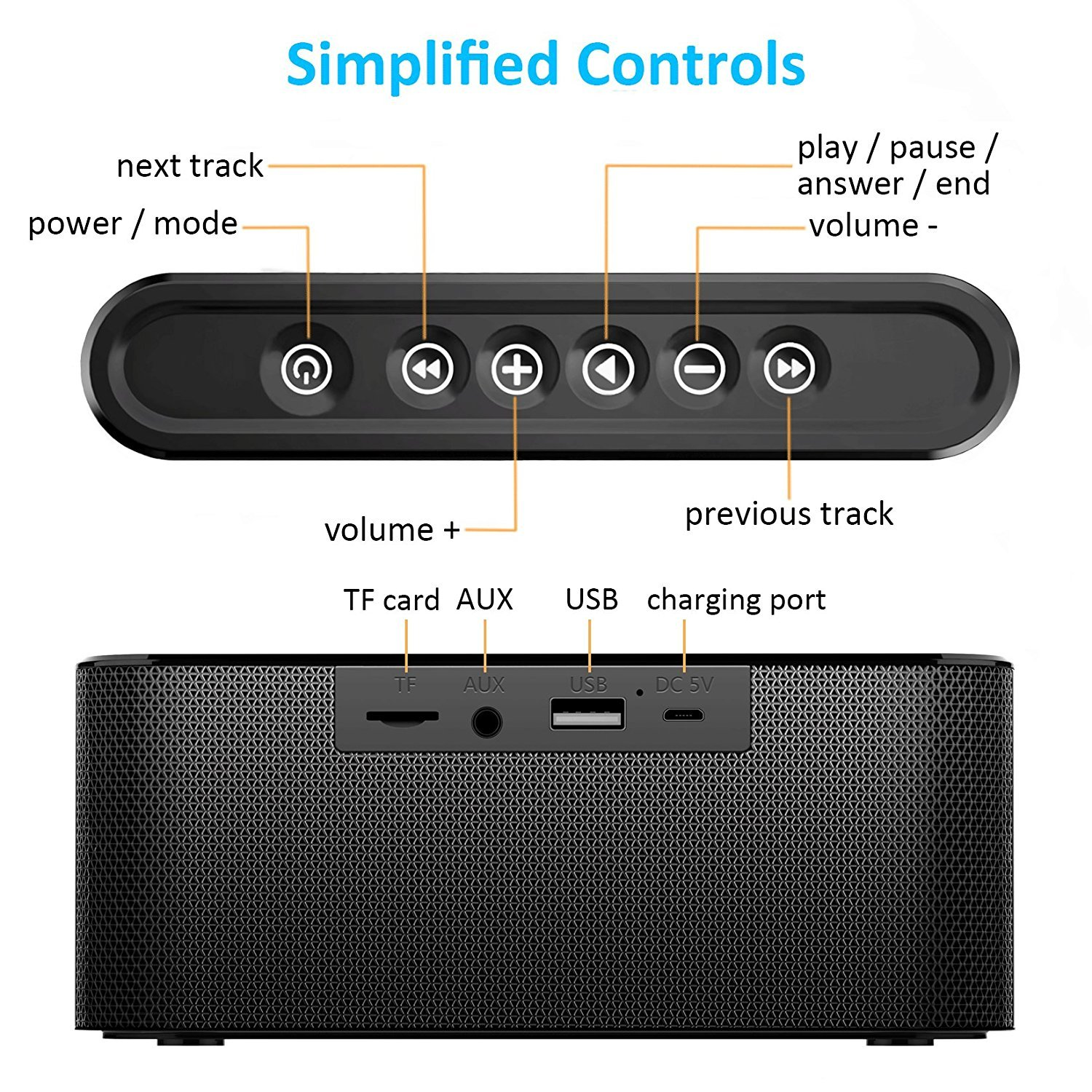 Bluetooth Speakers, 6W Touch Metal Speakers, Mini Portable Bluetooth 4.2 Wireless with Super Bass, Treble Stereo Subwoofer, Support TF Card, USB Disk, 3.5mm AUX Input,Mobile Computer Accessories by WORENMI (Image #2)