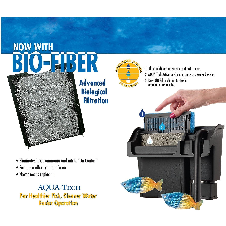 Aqua Tech Power Aquarium Filter 5 To 15 Gallon Aquariums Can A 13 Rheostat Control Petsmart Water Pump Pet Supplies