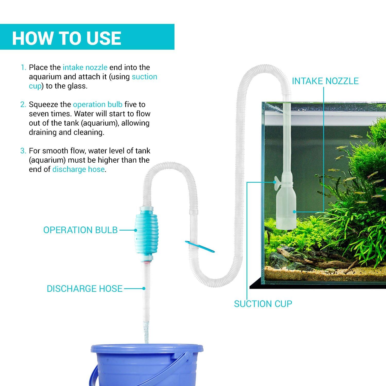 Amazon Genuine TERA PUMP Aquarium Cleaner Aquarium Fish Tank