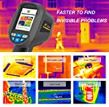 Thermal Imaging Camera, Inferred Camera with