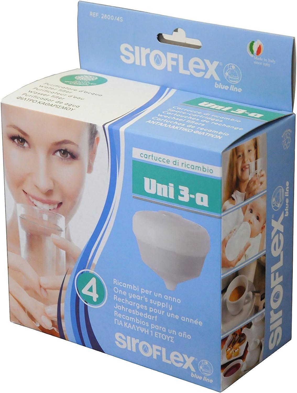 Siroflex 2804/S Filtro recambio: Amazon.es: Bricolaje y herramientas