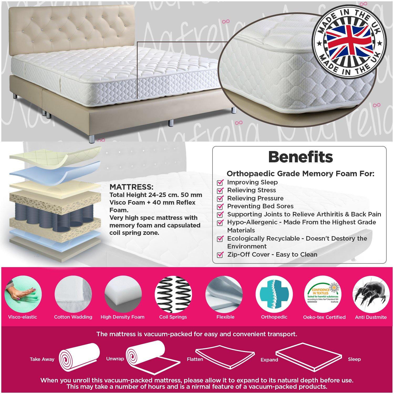 mafrelia Bobina de memoria colchón (- Memoria de alta densidad espuma con bobinas diseñado para superior confort y soporte natural: Amazon.es: Hogar