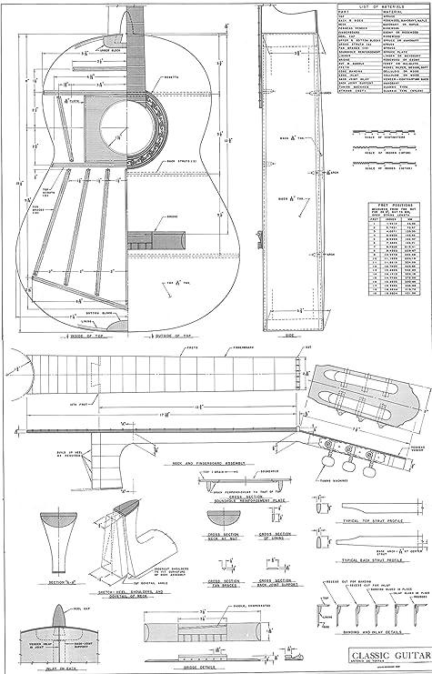 Planes de escala completa para el Antonio Torres guitarra clásica ...