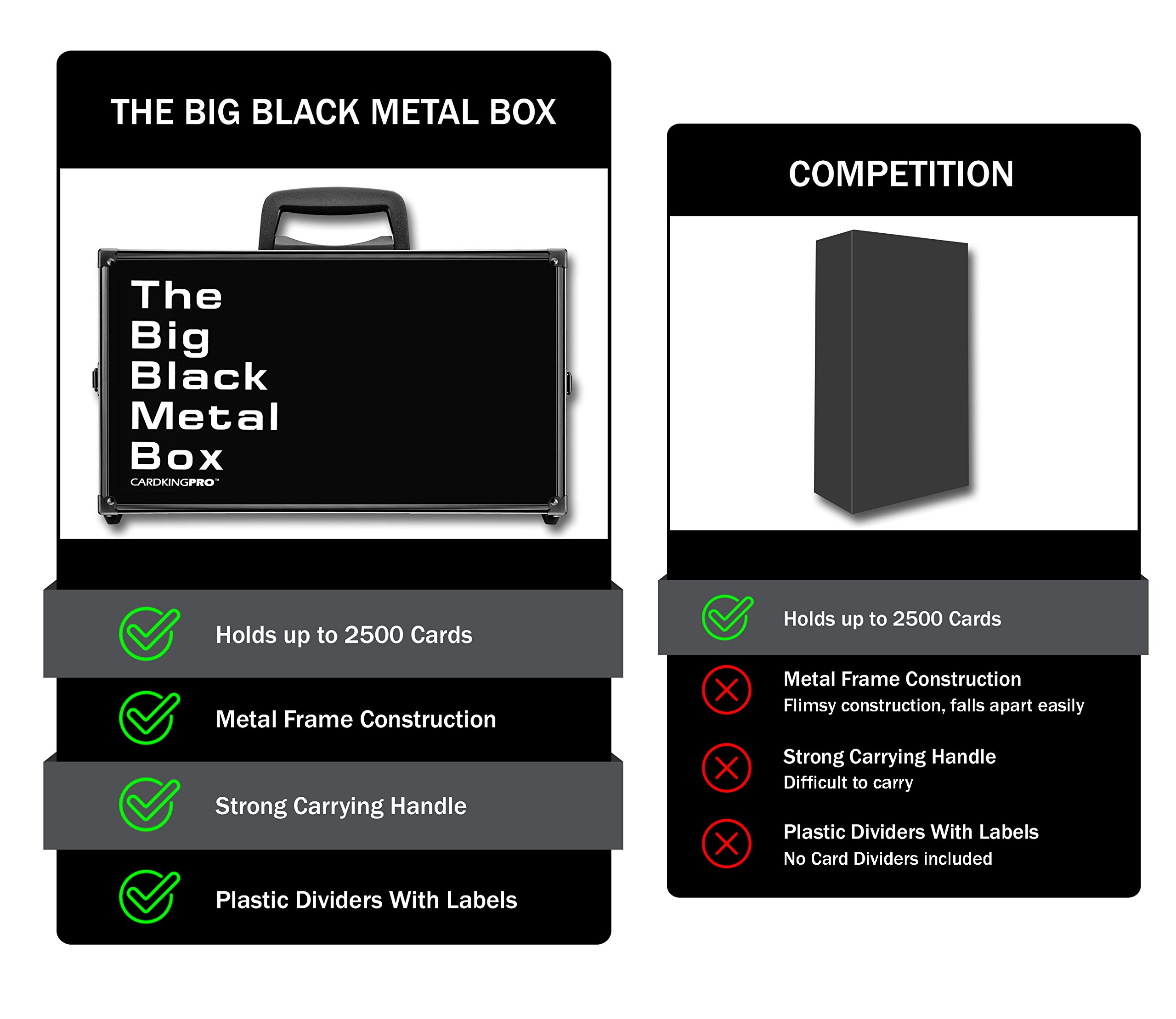 Game Card Storage Case (BBB Edition) | Case is Compatible with Magic The Gathering, MTG, All Standard Card Games (Game Not Included) | Includes 8 Dividers | Fits up to 2500 Loose Unsleeved Cards by CardKingPro (Image #3)