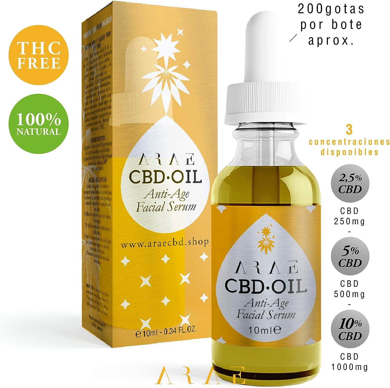 ARAE CBD - Aceite Serum 10ml (5% de CBD) - Aceite para la Piel 100% natural - Hecho a base de Aceite de Semillas, Extracto de Cáñamo Orgánico y Cannabidiol