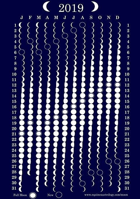 Moon Phases 2019 Calendar Amazon.com: Equinox Astrology 2019 Moon Phase Calendar Fridge