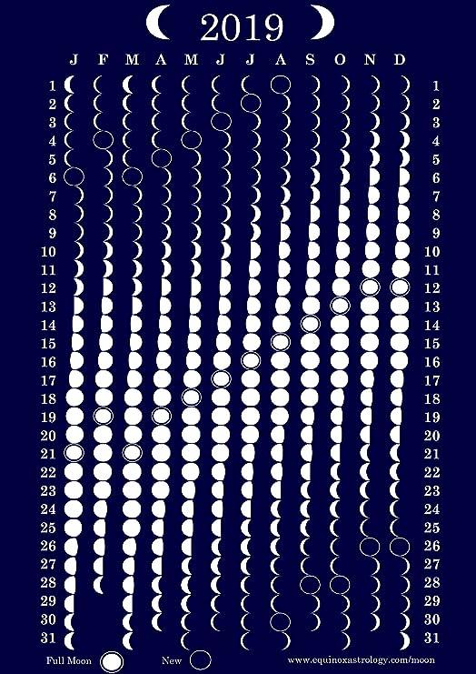 Equinox Astrology 2019 Moon - Calendario para Nevera con imán y ...