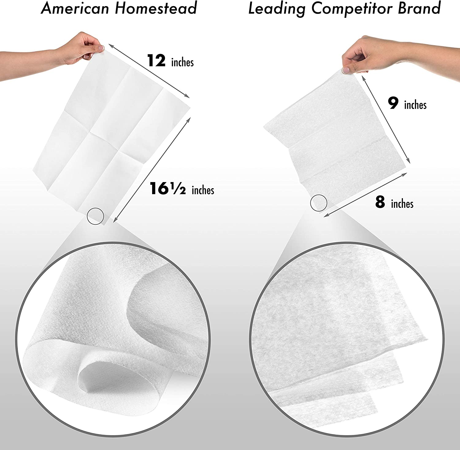 American Homestead Guest Disposable Hand Towels