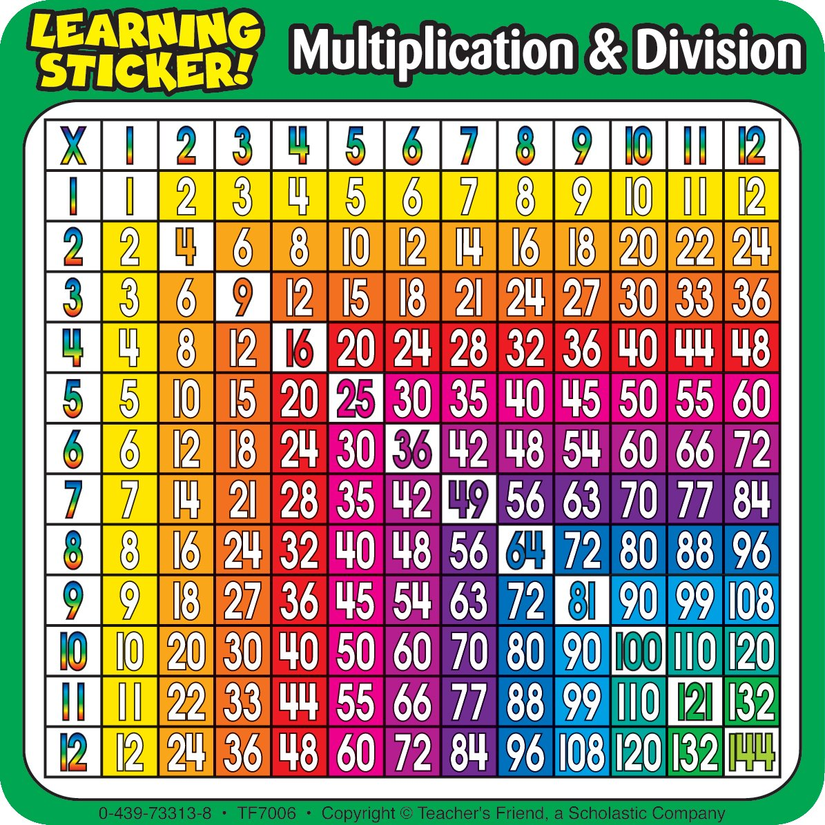 worksheet Division Table Chart amazon com scholastic tf7006 multiplication division learning stickers office products