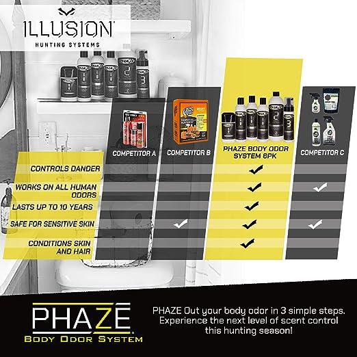 PhaZe 3 Field Foam PhaZe Odor System Body odor