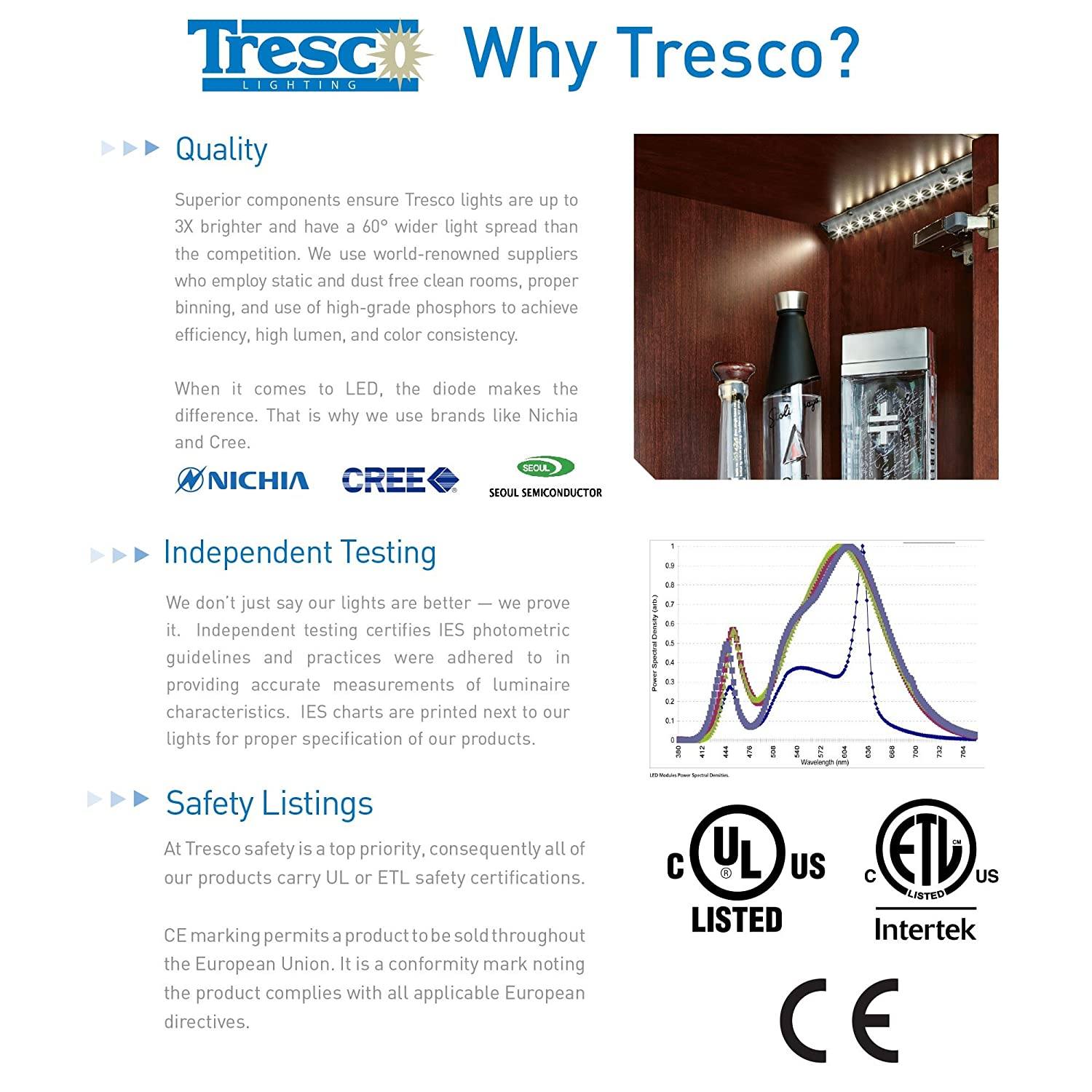 Tresco Lighting L Led Smp8 Wni 1 Simpled Linkable And Dimmable Jesco Wiring Diagrams Linear Fixture With Mounting Hardware Included 8 Warm White