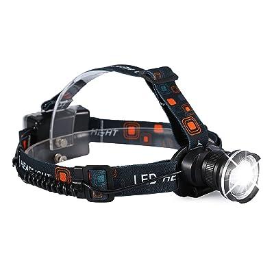 Lampe Frontale Puissante A Led Zoomable Et Reglable Lampe De Poche