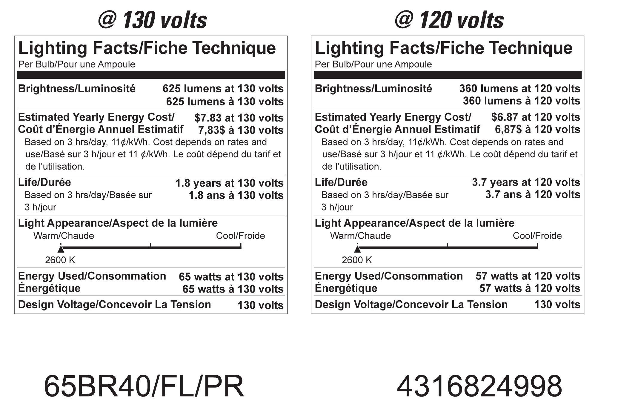 GE Lighting 24998 ProLine 65-Watt BR40 Flood Light Bulb, 6-Pack