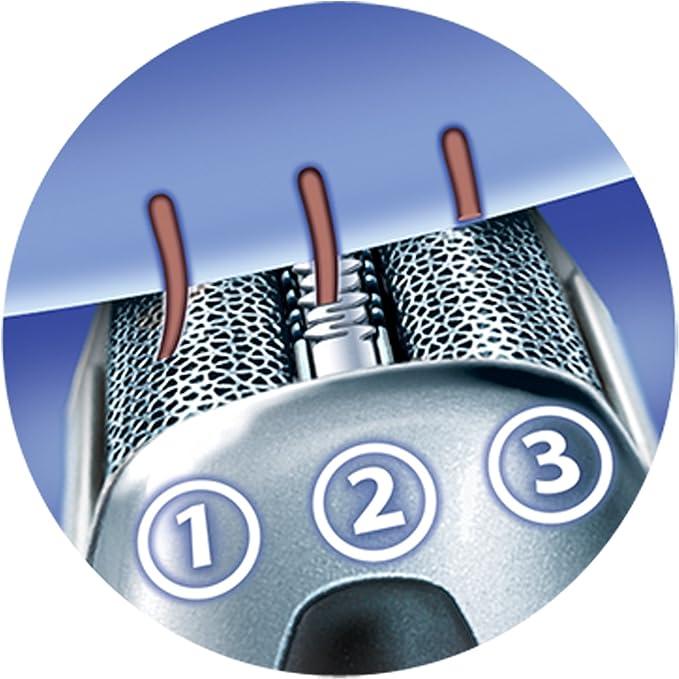 Braun SmartControl Pro - Afeitadora (Papel aluminio, Azul, Batería ...