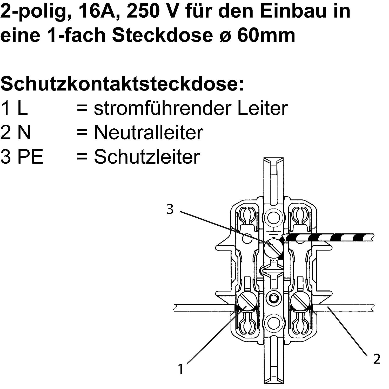 Kopp 102502002 Schutzkontakt-Steckdose 2-fach, Aufputz ...