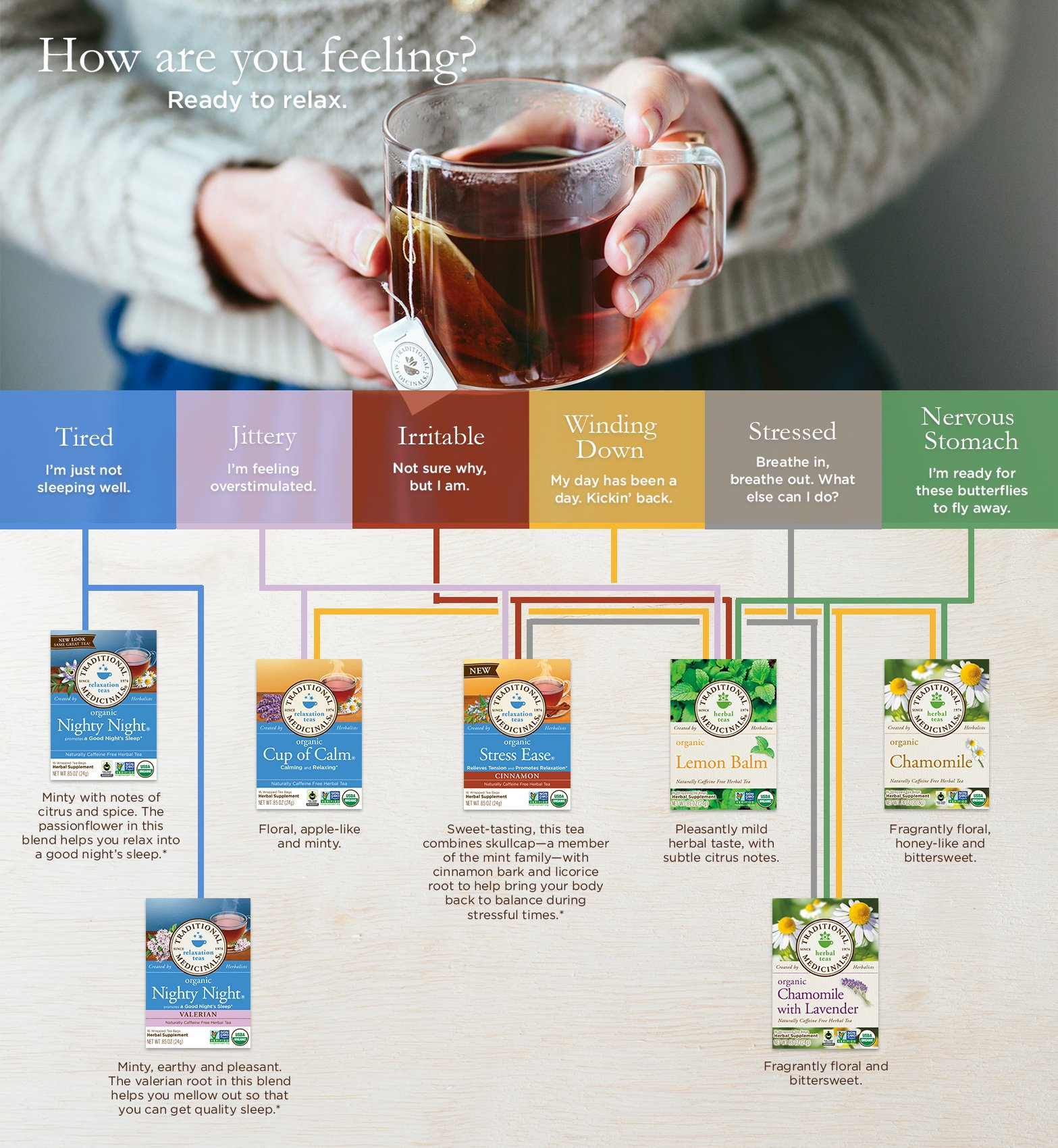 Traditional Medicinals Organic Lemon Balm Tea, 16 Tea Bags (Pack of1) by Traditional Medicinals (Image #2)