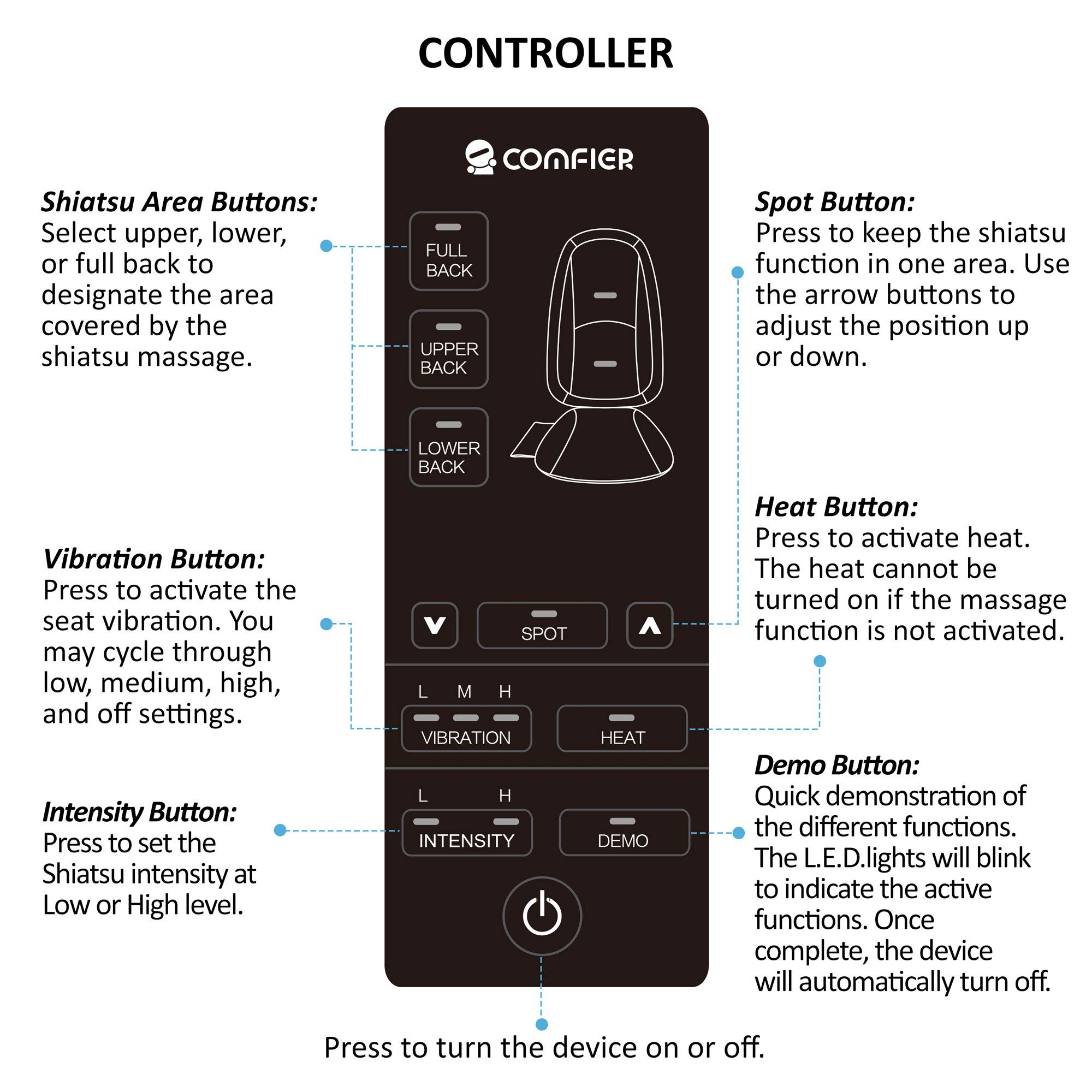 Comfier Shiatsu Back Massager with Heat -Deep Tissue Kneading Massage Seat Cushion, Massage Chair Pad for Full Back Pain Relief, Electric Body Massager for Home or Office Chair use by COMFIER (Image #7)