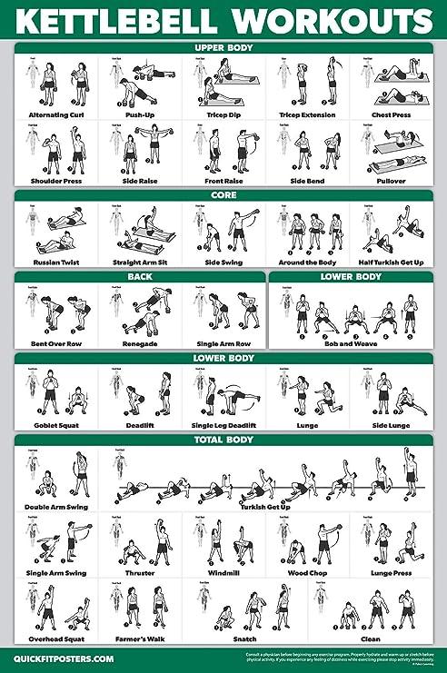 QuickFit Póster de Ejercicios de Pesas Rusas guía ilustrada de Doble Cara | Rutina de Campana hervida laminada, 18 x 27 Pulgadas
