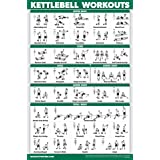 "QuickFit Kettlebell Workout Exercise Poster | Double Sided Illustrated Guide | Kettle Bell Routine (Laminated, 18"" x 27"")"