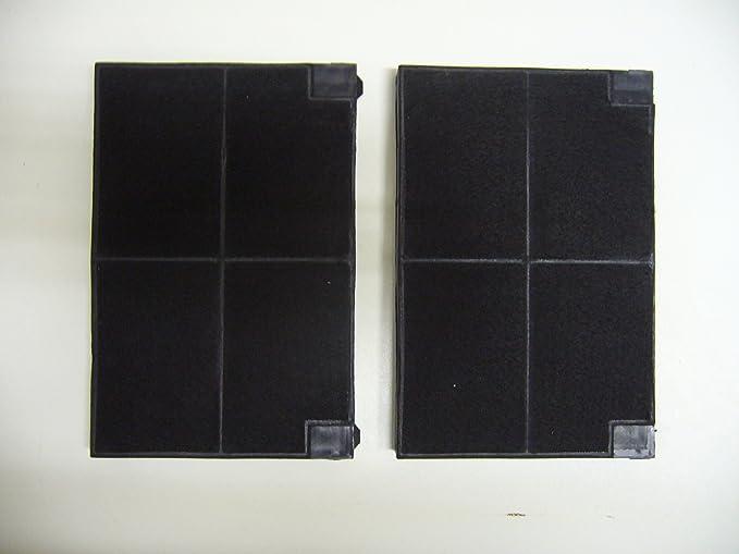 Kohlefilter für electrolux abzugshauben typ eff amazon