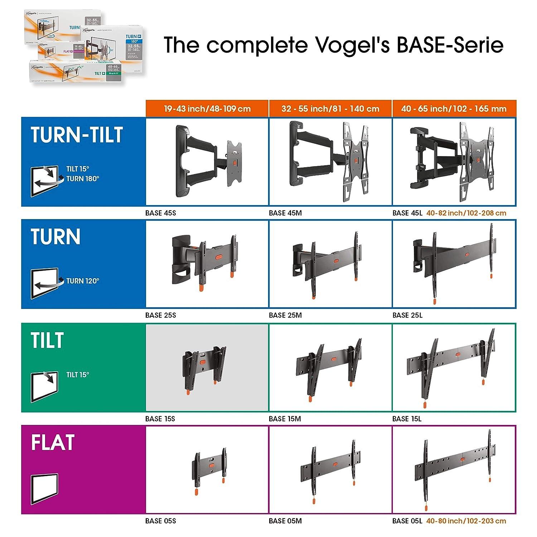 Supporto da Parete per TV da 19-43 Pollici Fisso Max 20 kg e fino a VESA 200x200 Vogels BASE 05 S