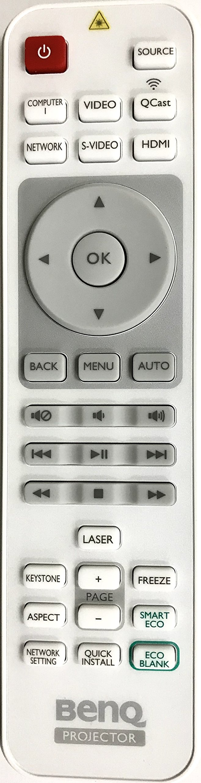 New USARMT Replaced BenQ 5J.JE306.001 Business Projector Remote Control for BenQ Projector MW705 MU686 MU706 by USARMT