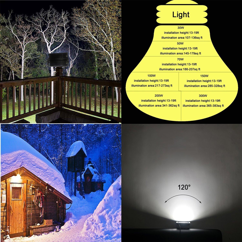 SOLLA 150W CREE LED Flood Light Outdoor 3-Head Security Lights13500LM,3000K Warm White IP65 Waterproof Floodlight Landscape Spotlight Outdoor Wall Lights