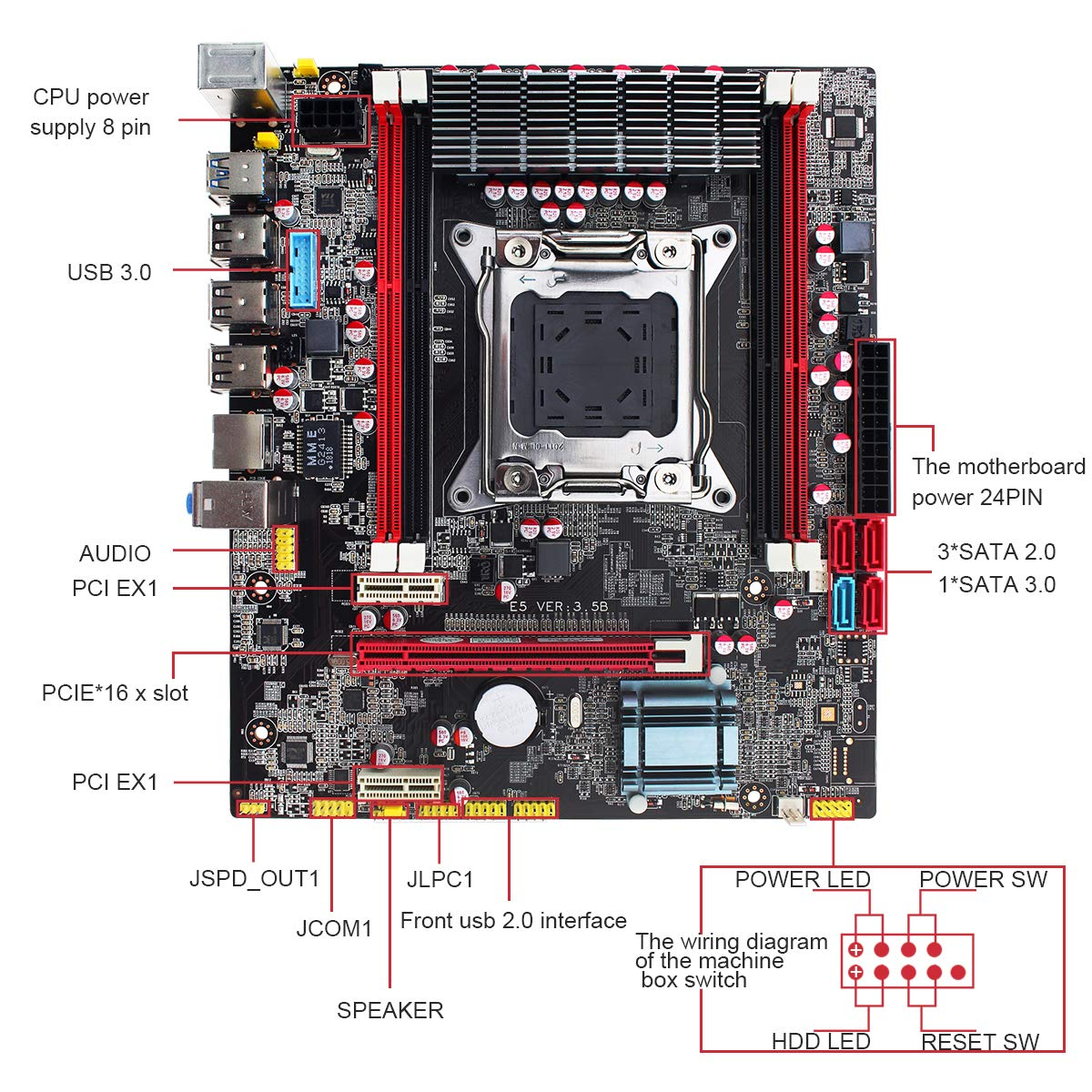 Intel X79 Mainboard Motherboard Chipset Providing Usb 2 Pin Wiring Diagram Computer Zubehr