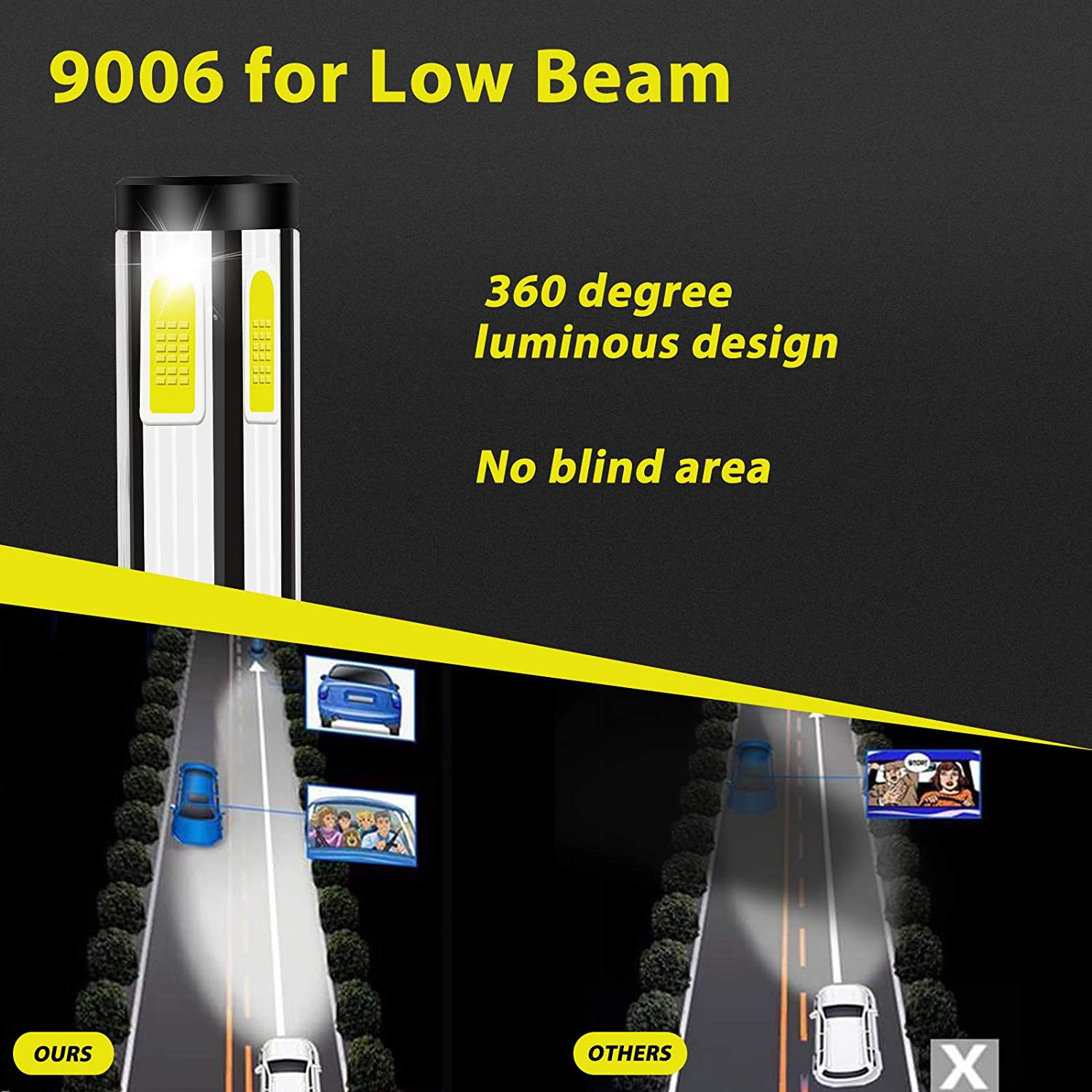 LINKSTYLE 12000lm//Per set 1:1 Design 9005//HB3 High Beam H11//H8//H9 Low Beam Conversion Kit with ZES chip 6500K Cool White 26W Per Bulb 9005 H11 Combo LED Headlight Bulbs