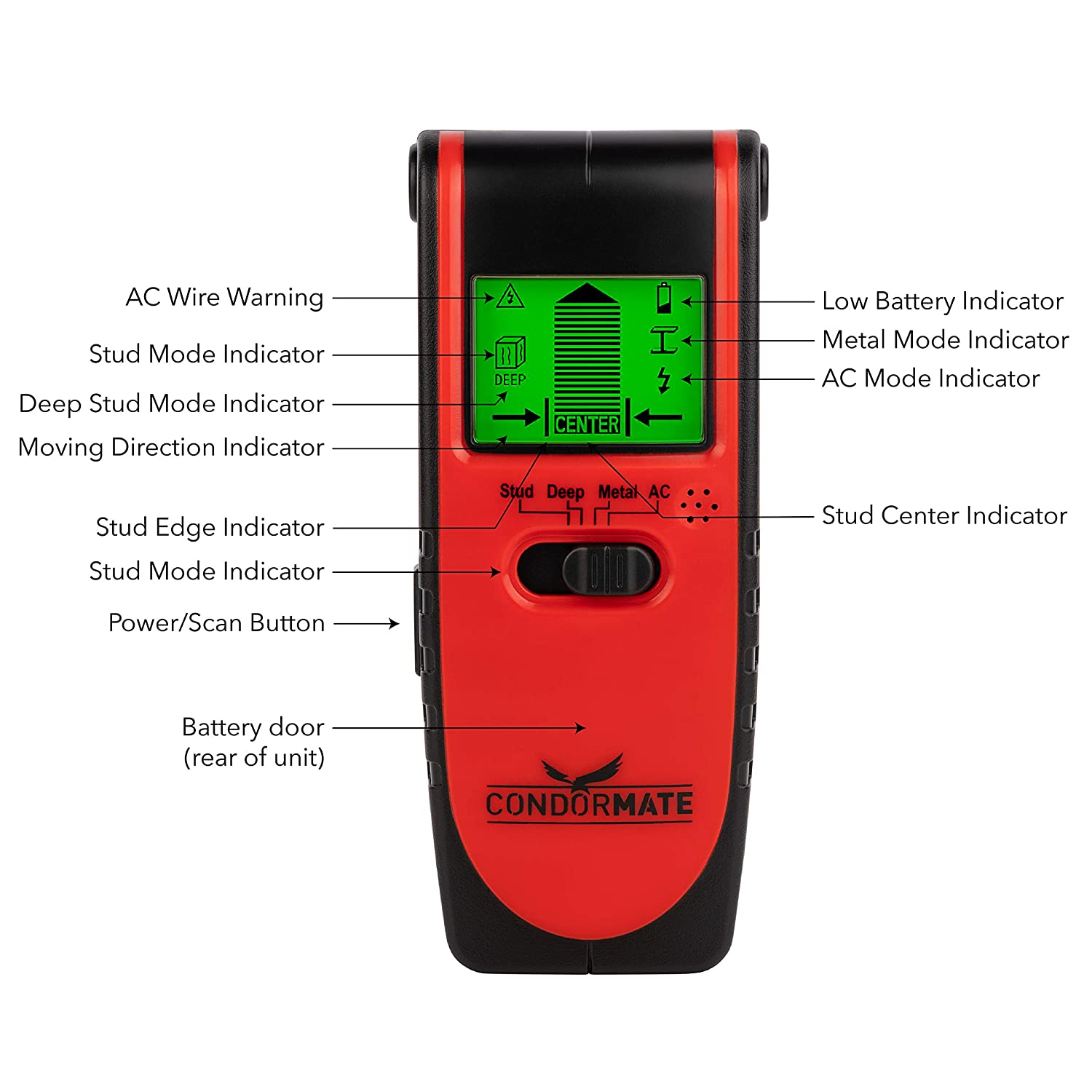 AC Live Wire Detector Wall Stud Finder by Condor Mate with Easy to Use Auto Calibration Wood Studs and Wooden Joists 3 in 1 Magnetic Stud Centre Finder for Finding Metal Studs
