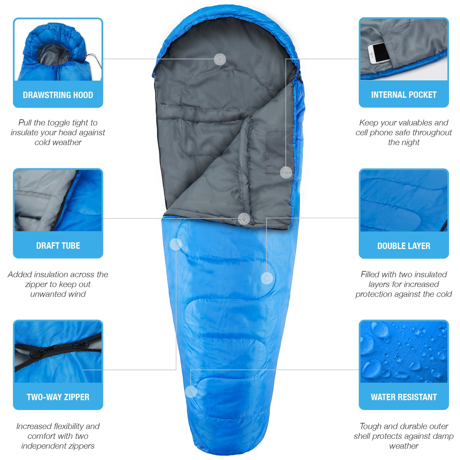 Active Era Mummy Sleeping Bag with Compression Sack for 3-4 Season – Lightweight, Water Resistant Warm for Camping, Hiking, Fishing, Traveling and Outdoors