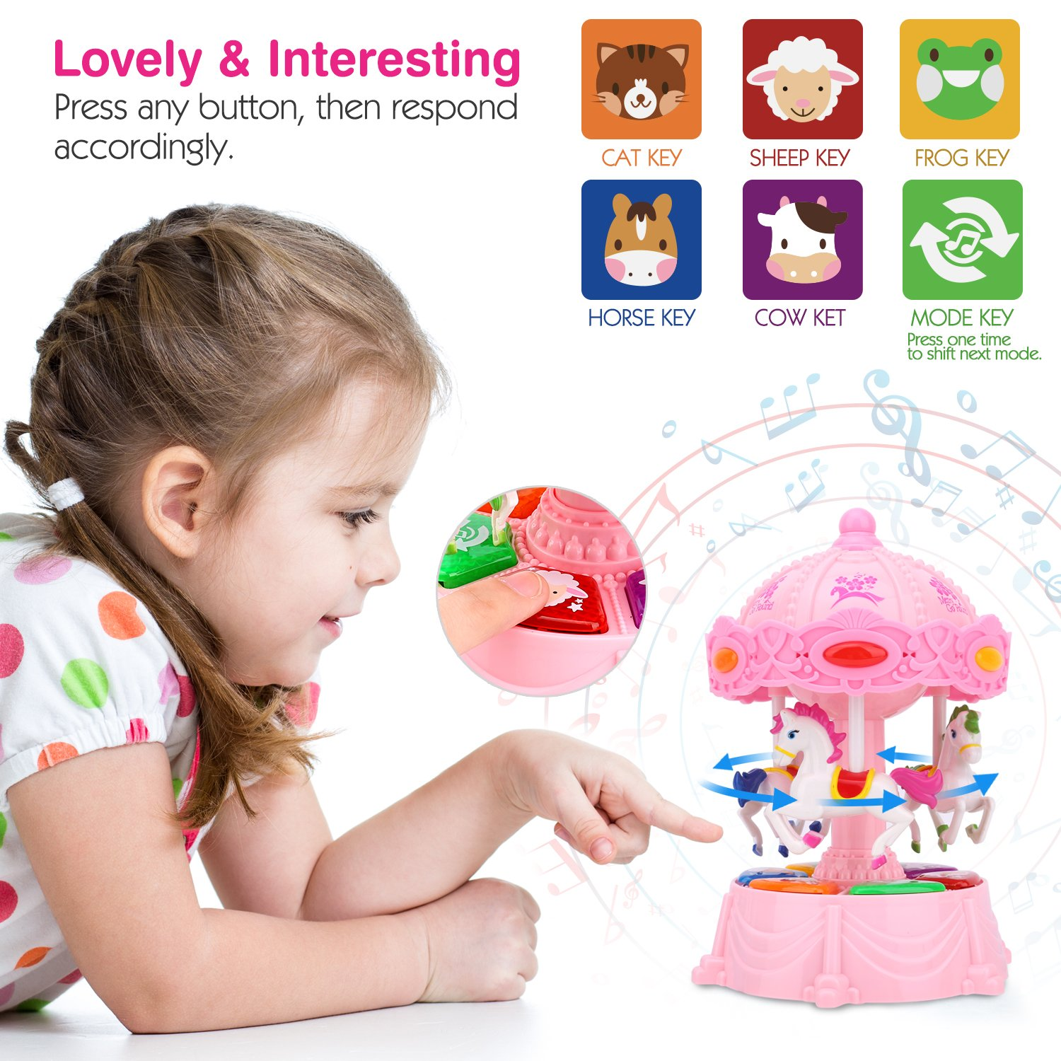 Pink Merry Go Round Electronic Musical Rotating Toy with 3 Modes /& Animal Sound Zooawa Carousel Music Box