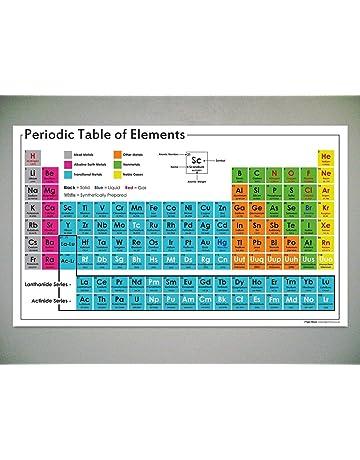 Cartel grande termosellada tabla periódica de elementos - 100 x 60 cm - escuela ciencia/