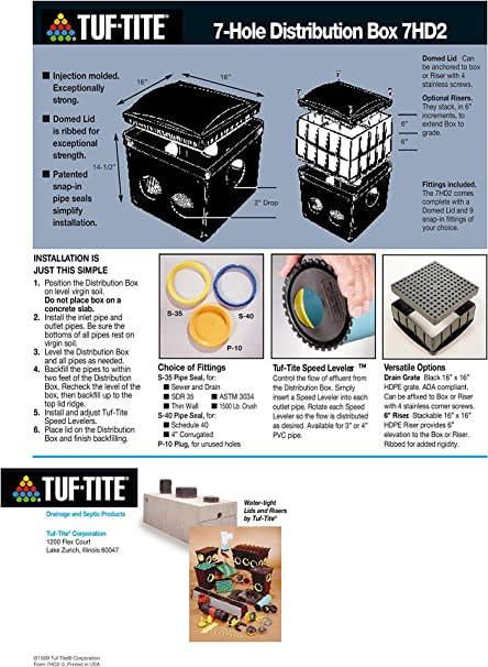 Distribution Box Access SET OF 3  Tuf-tite S-85 Orange Seal For Unused Holes