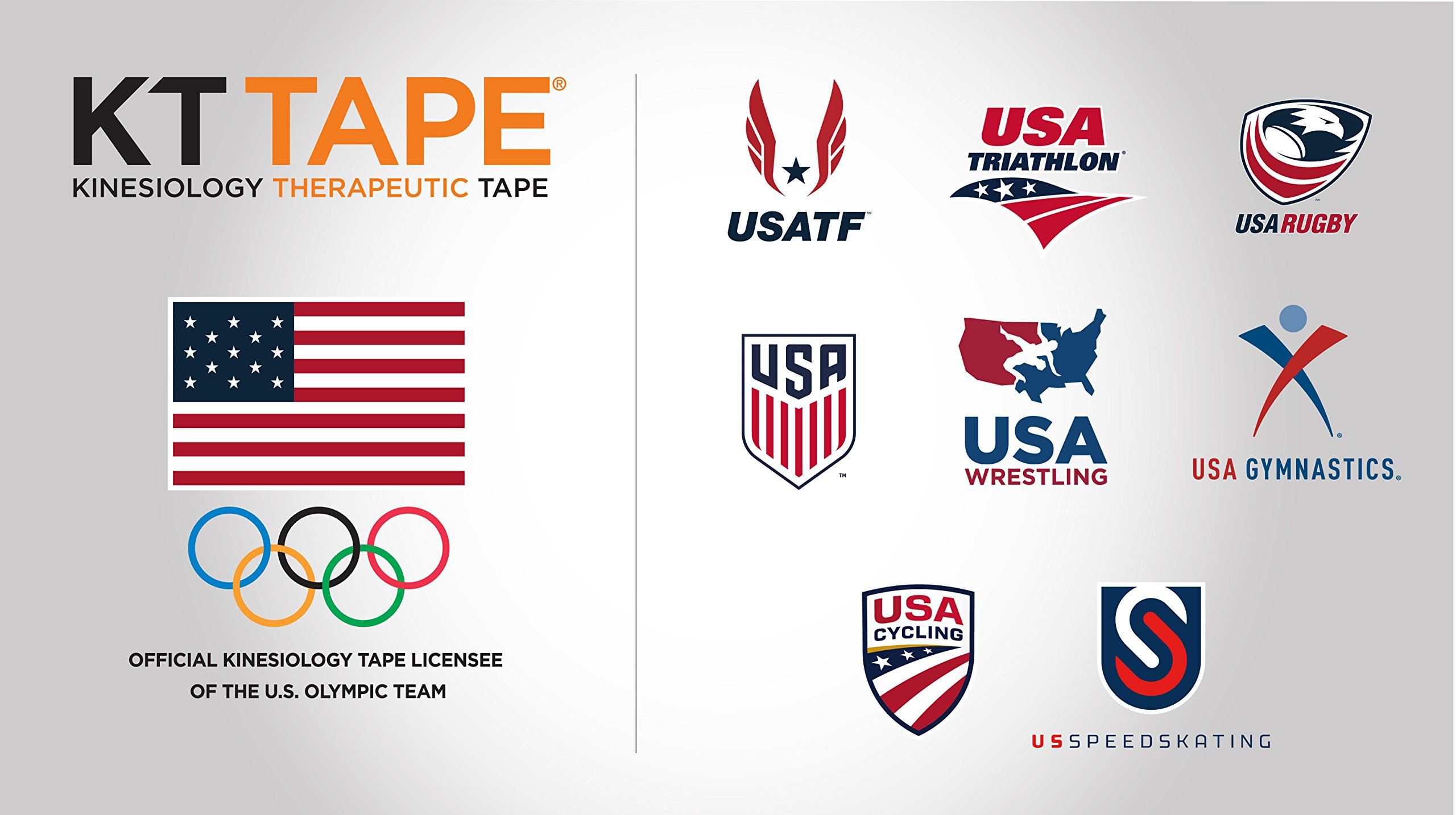 KT Tape PRO Synthetic Kinesiology Sports Tape, Water Resistant and Breathable, 20 Precut 10 Inch Strips, Team USA Olympic Edition, Black (Packaging May Vary) by KT Tape (Image #4)
