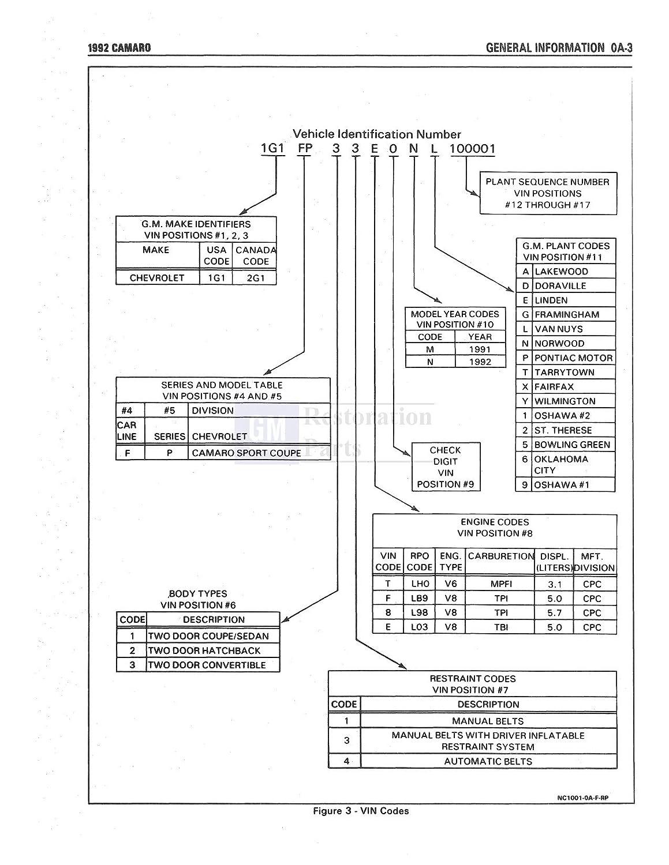 WRG-0325] 1992 Camaro Engine Diagram