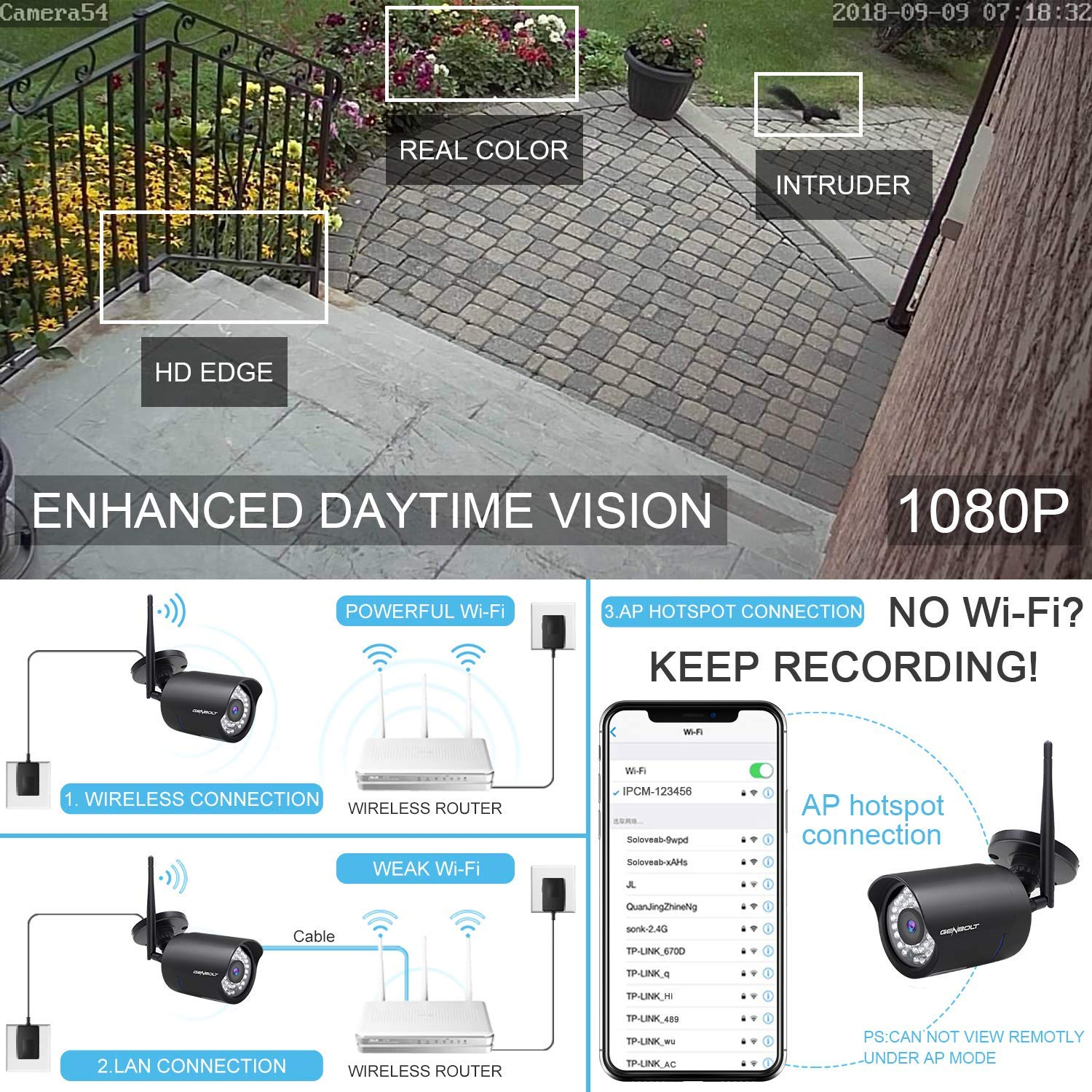 1080P Wireless WiFi Security Camera Outdoor - GENBOLT IP66 Waterproof IP  Bullet Camera for Home Security Surveillance, Motion Detection Night Vision