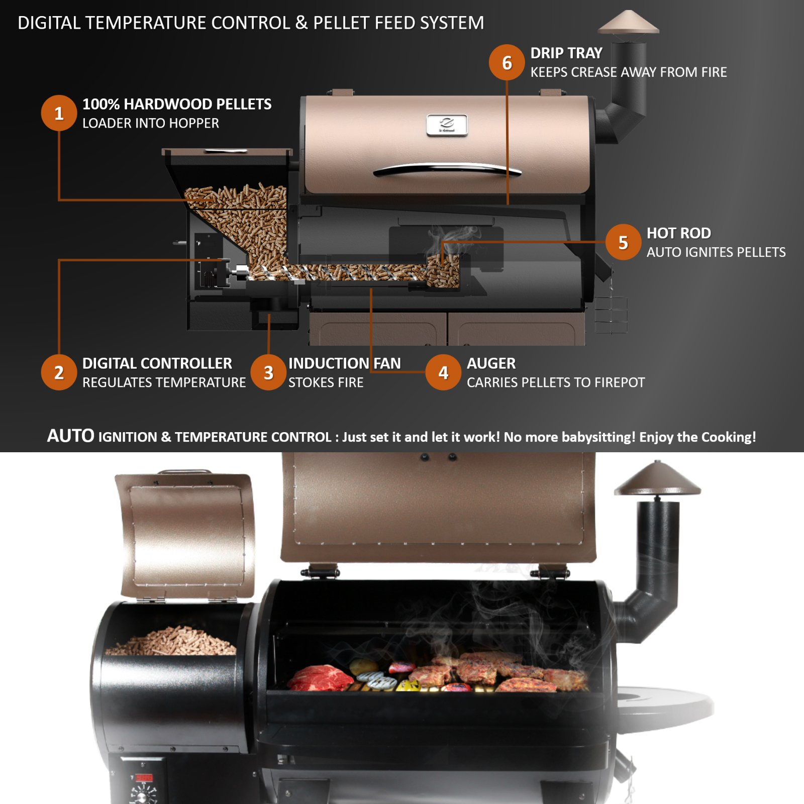 Z GRILLS ZPG-550B 2019 Upgrade Model Wood Pellet Grill & Smoker 6 in 1 BBQ Grill Auto Temperature Control, 550 sq Inch Deal, Black by Z GRILLS (Image #2)